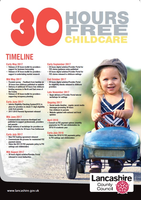 30 Hours Free Childcare Implementation Timeline